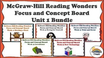 5th Grade McGraw Hill Reading Wonders UNIT 1 BUNDLE Concept Focus Wall