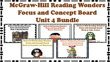 5th Grade McGraw Hill Wonders UNIT 4 MEGA BUNDLE Concept Focus Vocabulary Wall