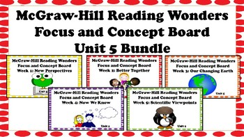 5th Grade McGraw Hill Wonders UNIT 5 MEGA BUNDLE Concept Focus Vocabulary Wall