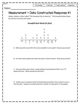 5th Grade Measurement Constructed Response, 5 Multi-Part Performance Tasks