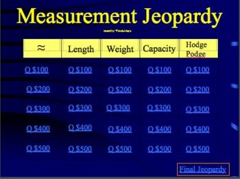 5th Grade Measurement Jeopardy