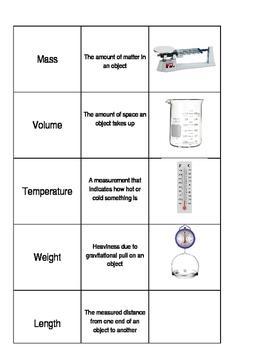 5th Grade Measurement Vocabulary Cards