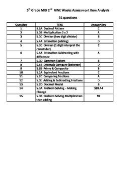 5th Grade Mid 2nd Nine Weeks Assessment