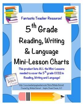 5th Grade Mini-Lesson Charts (Aligned with CCSS)
