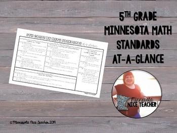 5th Grade Minnesota Math Standards At-A-Glance