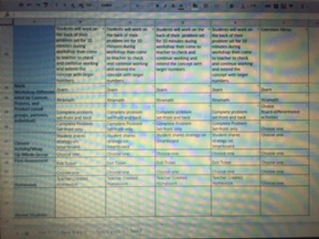 5th Grade Module 1 Lesson Plans in Google Sheets