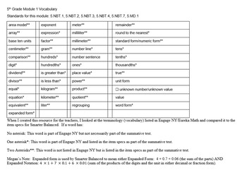 5th Grade Module 1 Vocabulary - SBAC - Editable