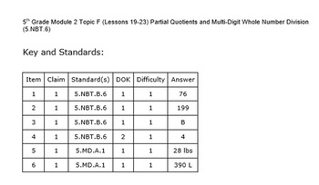 5th Grade Module 2 Quizzes for Topics A to H - Editable