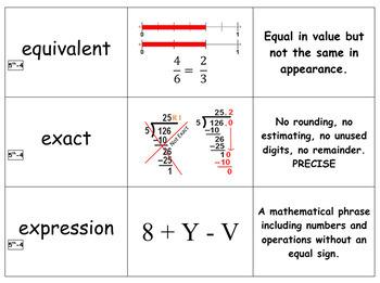 5th Grade Module 4 Vocabulary Cards - Engage NY/Eureka Math - SBAC - Editable