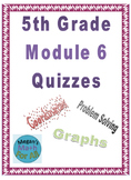 5th Grade Module 6 Quizzes for Topics A to E - Editable