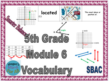 5th Grade Module 6 Vocabulary - Engage NY/Eureka - SBAC - Editable