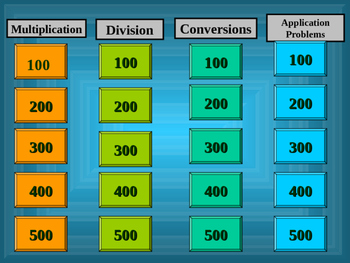 5th Grade Multi-Digit Whole Number and Decimal Fraction Jeopardy **Editable**