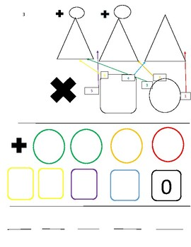 5th Grade Multiplication Graphic Organizer Bundle