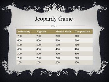 5th Grade Multiplication Unit-Jeopardy Game
