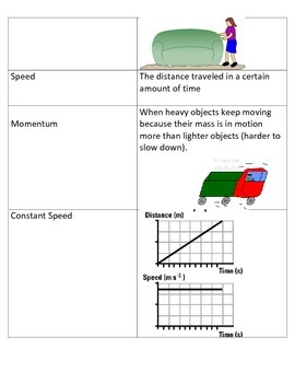 5th Grade NC Ess. Standards Science Force & Motion Vocabulary Flash Cards