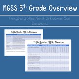 5th Grade NGSS Overview