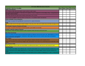 5th Grade NGSS Standards Checklist & Class Summary