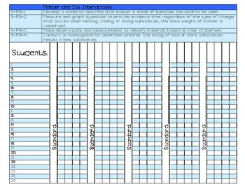5th Grade New Science Standards Gradebook