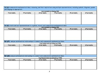 5th Grade New TEKS Checklist with RTI Documentation