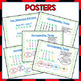 5th Grade Number Patterns and Rules Activities BUNDLE