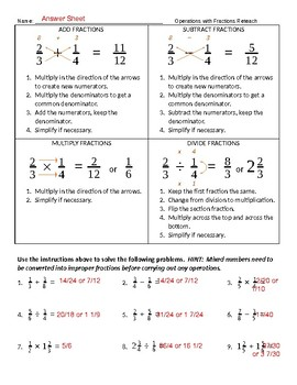 5th Grade Operations with Fractions Reteach