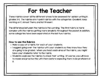 5th Grade Common Core Opinion Writing Rubric