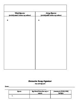 5th Grade Opinion/Argumentative Essay- Common Core Aligned