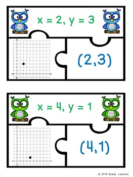 5th Grade Ordered Pair and Coordinate Plane Graphing Activity 1st Quadrant 5.G.1
