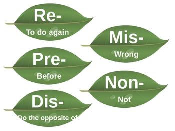 5th Grade PSSA Prefix / Suffix Leaves
