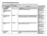 5th Grade Passage Based Writing Prompts