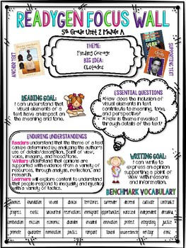 5th Grade Pearson ReadyGen Unit 2 Module A/B Focus Posters