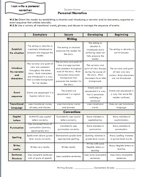 5th Grade Personal Narrative Rubric- Common Core Standard 5.3
