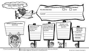 5th Grade Persuasive Text Organizer English TEKS-Based
