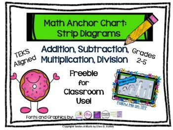 """5th Grade:   """"Picture It"""" Place Value Sampler Vocabulary  Flip Cards"""