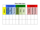 Place Value Chart - Millions to Thousandths