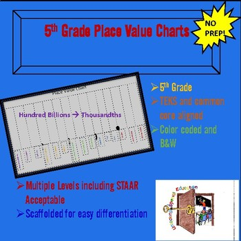5th Grade Place Value Chart Bundle by Unlocking Special Education