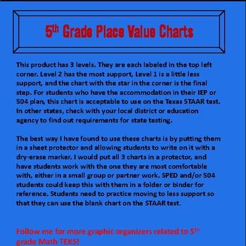 5th Grade Place Value Chart Bundle