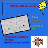 5th Grade Place Value Chart Bundle