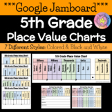 Decimal Place Value Charts: Jamboard Templates for 5th Grade