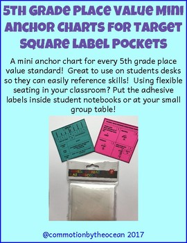 5th Grade Place Value Mini Anchor Charts for Target Square Pockets