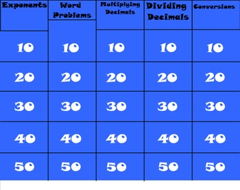 5th Grade Place Value and Decimal Fraction Jeopardy **Editable**