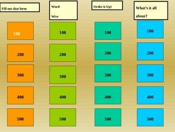 5th Grade Place Value and Whole Numbers Trivia Game Show- Jeopardy style