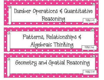 """5th Grade Polka Dot Themed Math TEKS """"I Can"""" Statement Posters"""