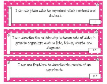 "5th Grade Polka Dot Themed Math TEKS ""I Can"" Statement Posters"