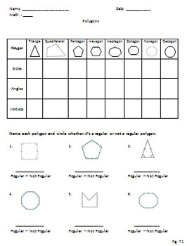 5th Grade Polygons