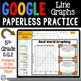 5th Grade Problems on the Coordinate Plane: Line Graphs {5.G.2} Google Classroom