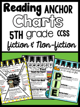 5th grade reading anchor charts common core includes fiction