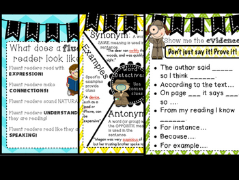 5th Grade Reading Anchor Charts (Common Core) Includes Fiction + Nonfiction
