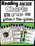 5th Grade Reading Anchor Charts (Common Core) Includes Fiction + Nonfiction