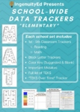 5th Grade Reading Classroom Data Tracker - TEKS